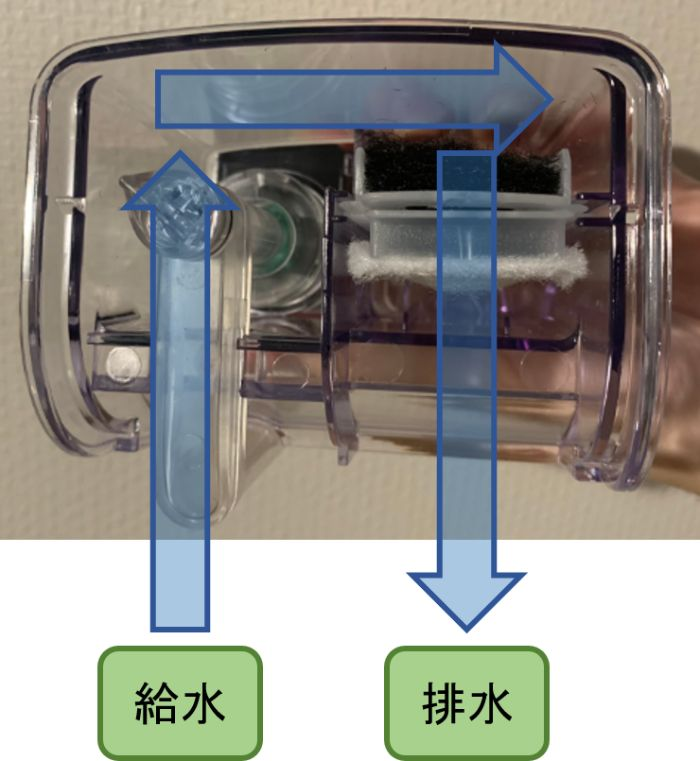 掛け式フィルターの仕組み