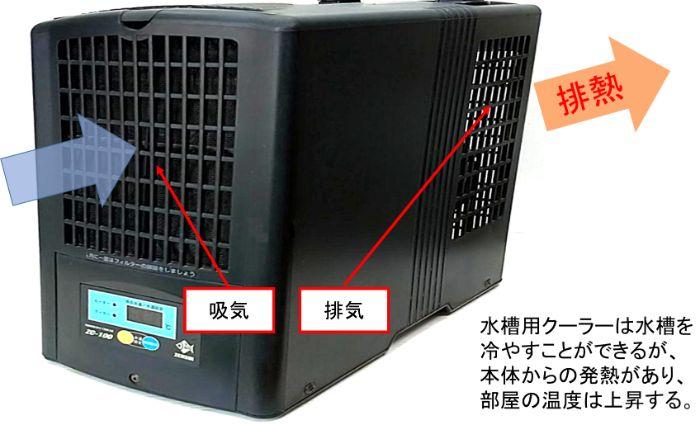 水槽用クーラーは水槽を冷やすことができるが排熱があるため部屋の温度は上昇する